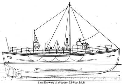 Drawing of the 52-foot wooden motor lifeboat design used in building the Triumph.